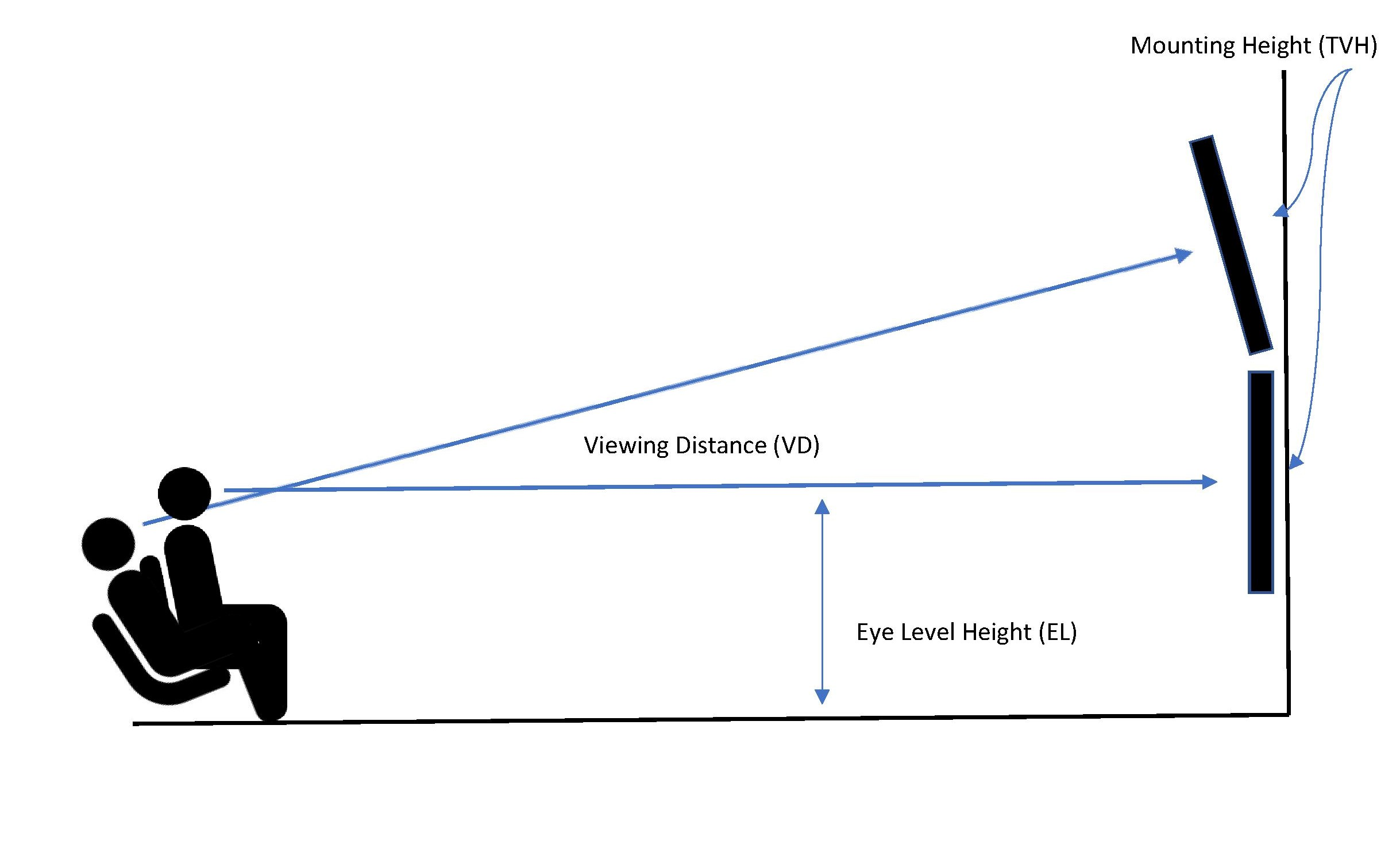 KEF - Calculating Proper TV Height